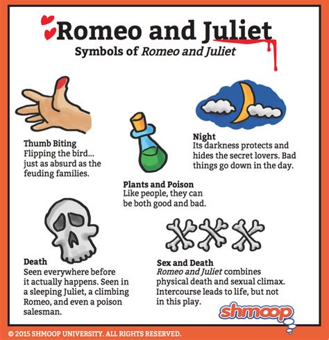 romeo and juliet character themes symbolism in romeo and juliet chart