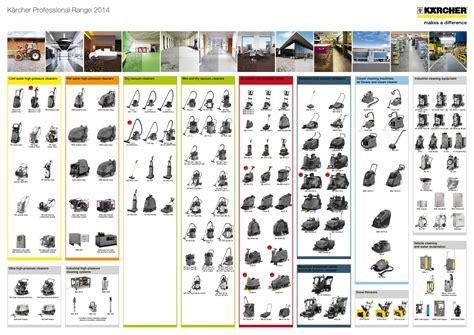 Karcher Nt 38 1 Me Classic Me Profesional And Vacuum Cleaner k 228 rcher professional range 2014 by cim ltd issuu