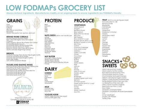 healthy fats handout pdf low fodmap diet resources for a digestive peace of mind