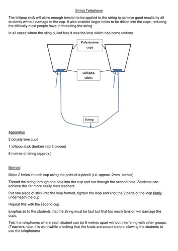 String Worksheets - a string telephone by alan marshall teaching
