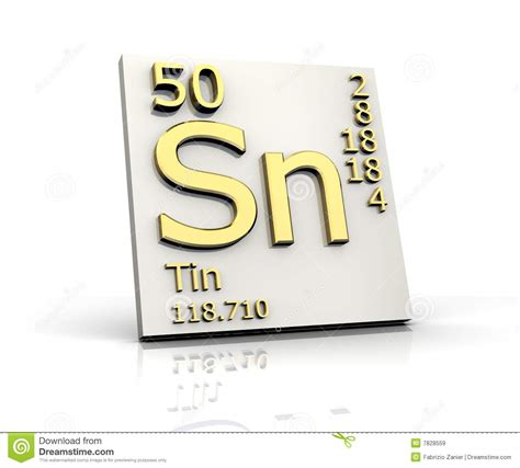 Tin On The Periodic Table by Tin Form Periodic Table Of Elements Royalty Free Stock