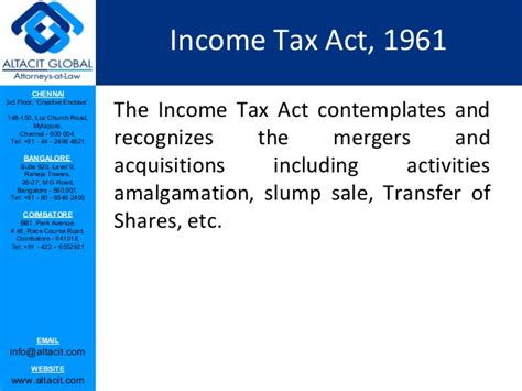 section 40 income tax act section 29 of income tax act 28 images conversion into