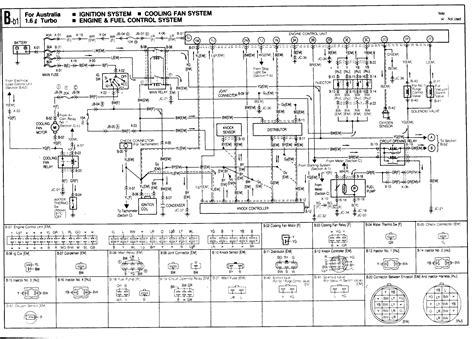 mazda 323 wiring diagram pdf wiring diagram manual