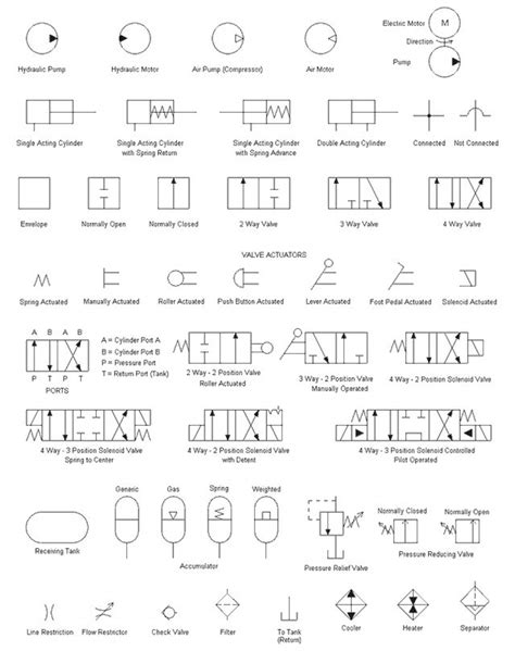 wiring schematic symbols switches meaning 41 wiring diagram images wiring diagrams gsmx co hydraulic circuit diagram symbols readingrat net