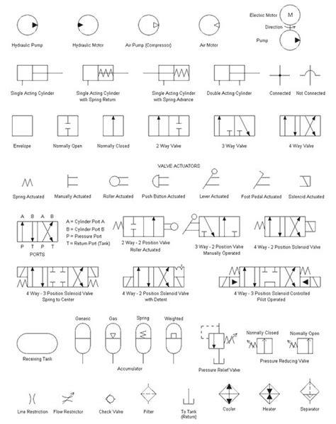 solenoid wiring diagram symbol wiring diagram and schematics