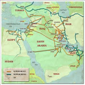 analysis and gas pipelines in the middle east
