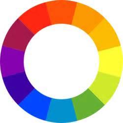 color wheel images color wheel clip at clker vector clip