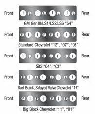 396 big block chevy engine diagram get free image about