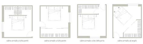 soluzioni cabina armadio cabina armadio la soluzione perfetta per gestire abiti e