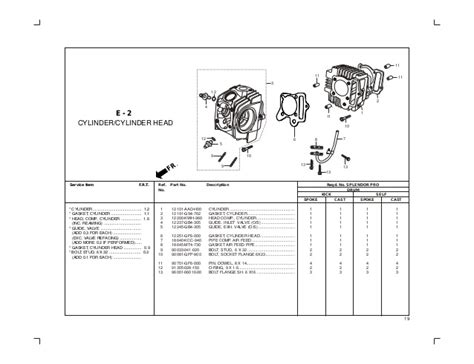 wiring diagram honda karisma choice image wiring diagram