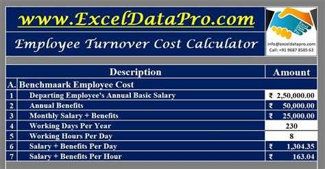 employee turnover cost calculator excel template exceldatapro