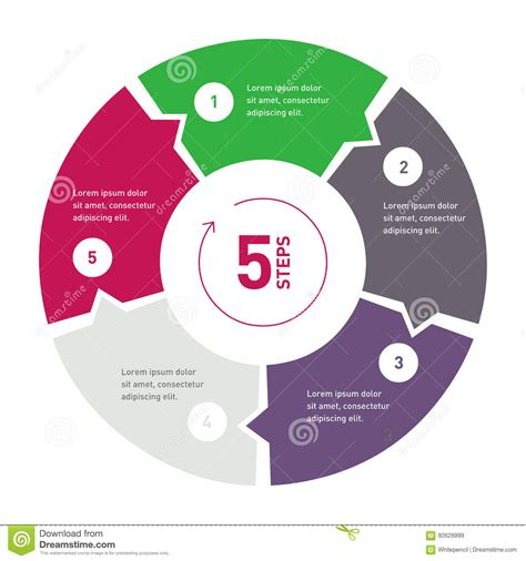 Report Photo Process by 5 Step Process Circle Infographic Template For Diagram Annual Report Presentation Chart Web