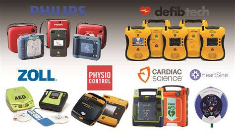 The Types Of Products Purchase Using Only An Search Are Typically Top 10 Criteria For Aed Buying Purchase Aeds