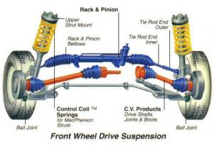 Struts On Car Suspension Vehicle Suspension Service And Inspection