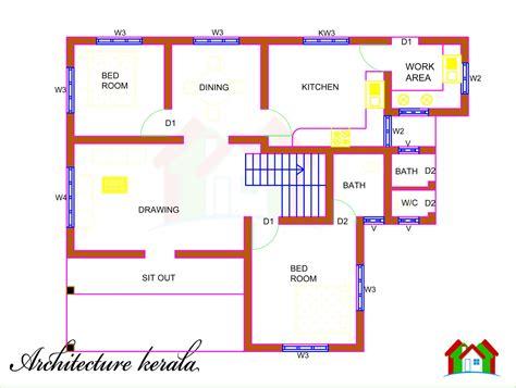 architecture kerala  bedroom house plan