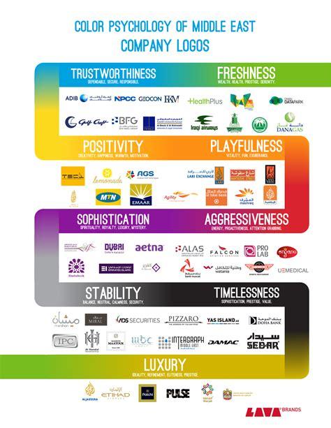color mood chart psychology what your logo s color says lava brands blog