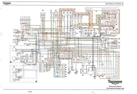 2002 daytona 955i daytona wiring diagram triumph speed