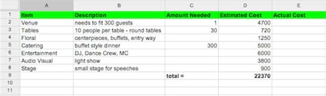 create  event budget endless