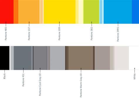design logo guide logo design tips logo design tips