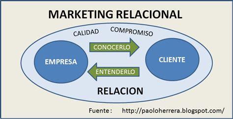 Que Es Un Mba En Marketing by Paolo Y El Marketing Marketing Relacional Un Concepto