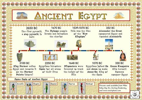ancient world history timeline for kids free printable double sided ancient egypt fact mat