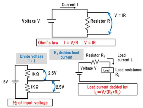 resistor basic function resistor basic function 28 images buy 56k ohm 1 4 watt carbon resistor resistance component7