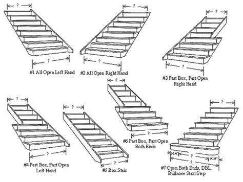 different types of stairs download types of stairs homecrack com