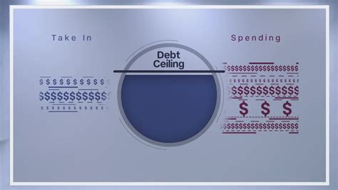 Raising Debt Ceiling by Raising Debt Ceiling Is Not A License To Spend Cnn