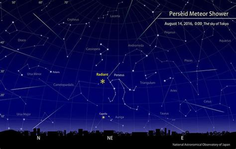 How To See The Perseid Meteor Shower by This Year S Perseid Meteor Shower Could Be Better Than