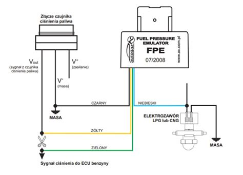 lpg wiring diagram gallery diagram writing sle ideas