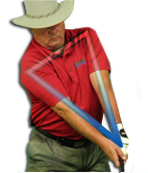 power triangle golf swing mike o leary s lessons with o leary dvd series from