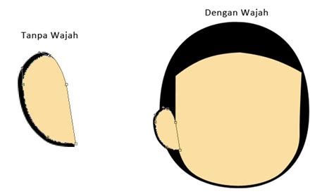 tutorial membuat gambar nobita tutorial membuat animasi dengan photoshop untuk pemula