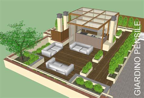 definizione di terrazzo recupero lastrico solare