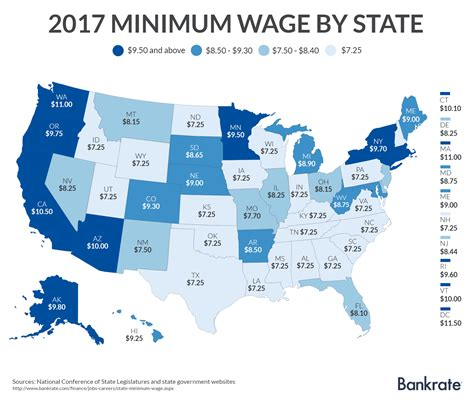 the minimum wage find the minimum wage in your state bankrate
