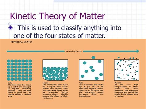 in this matter or on this matter states of matter and the gas laws ppt