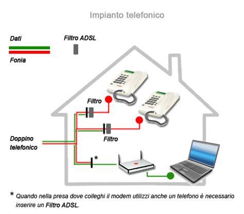 connessione casa adsl su linea tradizionale linea telefonica impianto