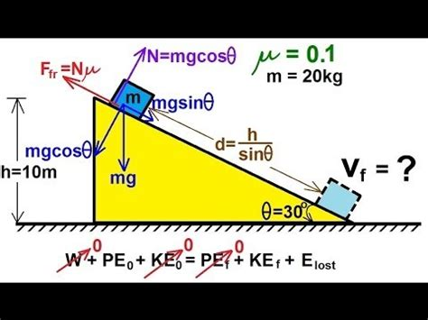 physics incline physics work and energy crate slides a