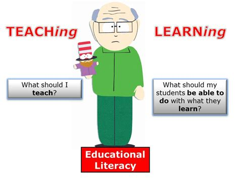 questions for learning allthingslearning