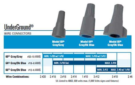 wire nut size chart wire nut size chart wire nut size chart nilza net