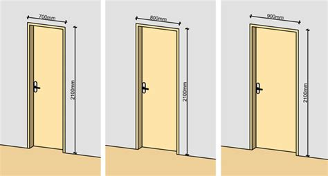 standard door sizes interior