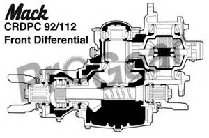 mack differential warehouse discount pricing on rebuilt mack differentials