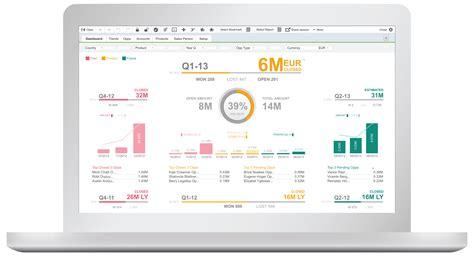Tableau Desktop Personal Edition qlikview vs tableau desktop trustradius
