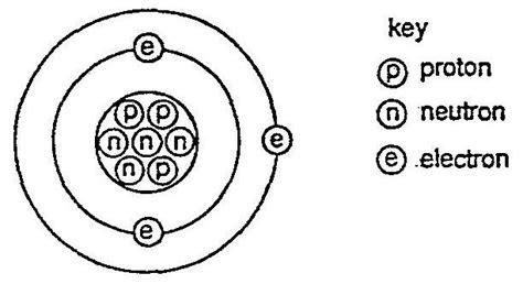 atomic diagram o level chemistry atomic structure igcse paper 1