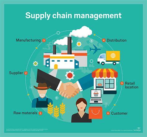 blockchain iot  supply chain hacker noon