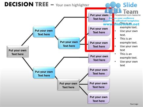 decision tree powerpoint presentation slides ppt templates