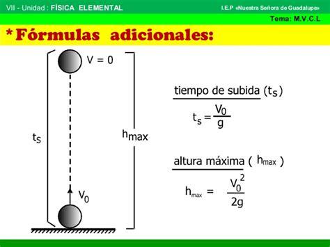 formulas de fisica elemental m v c l