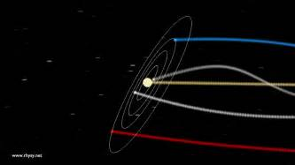 Togo Fastis 2018 Is The Solar System Really A Vortex Universe Today