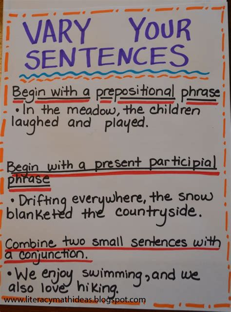 essay structure sentence by sentence 44896 best images about middleschoolmaestros com on pinterest