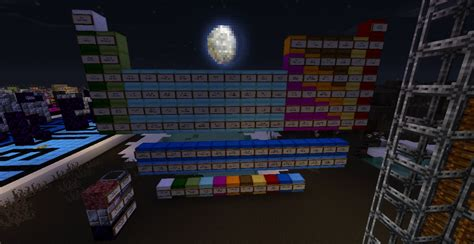 minecraft periodic table of elements periodic table minecraft project
