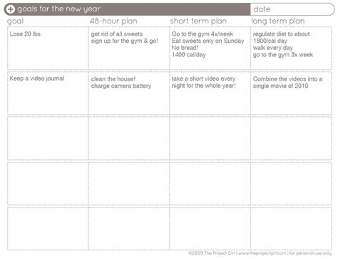 goal chart template goal chart to help you organize your goals and new years